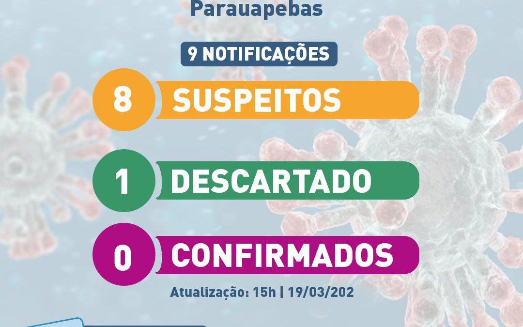 Boletim epidemiológico da prefeitura de Parauapebas sobre o Coronavírus
